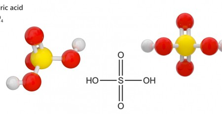 The chemical structure of sulfuric acid