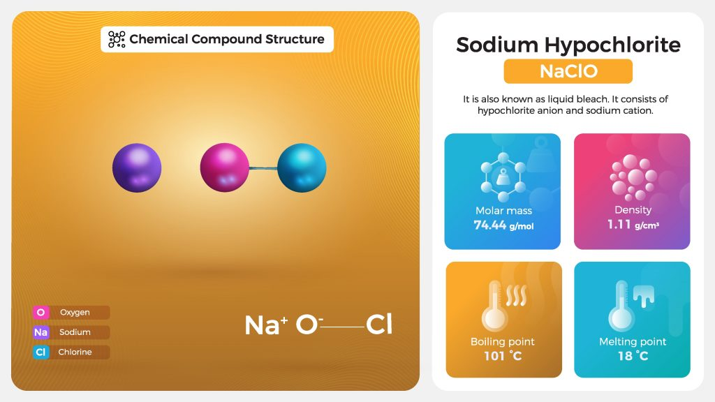 Sodium Hypochlorite properties and structure