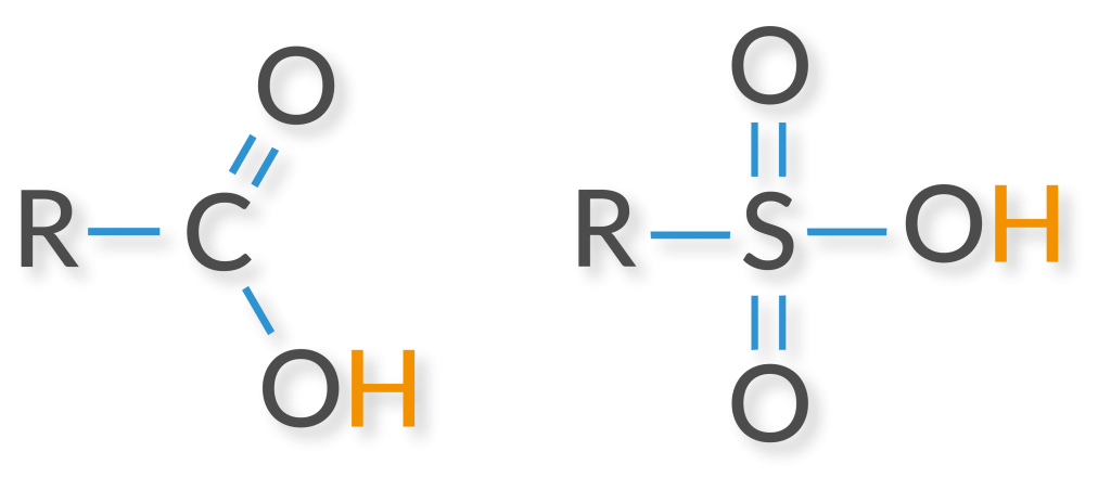 Acidic hydrogens found in carboxylic acids and sulphonic acids